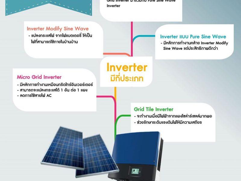เกร็ดเล็กๆ เรื่อง Inverter