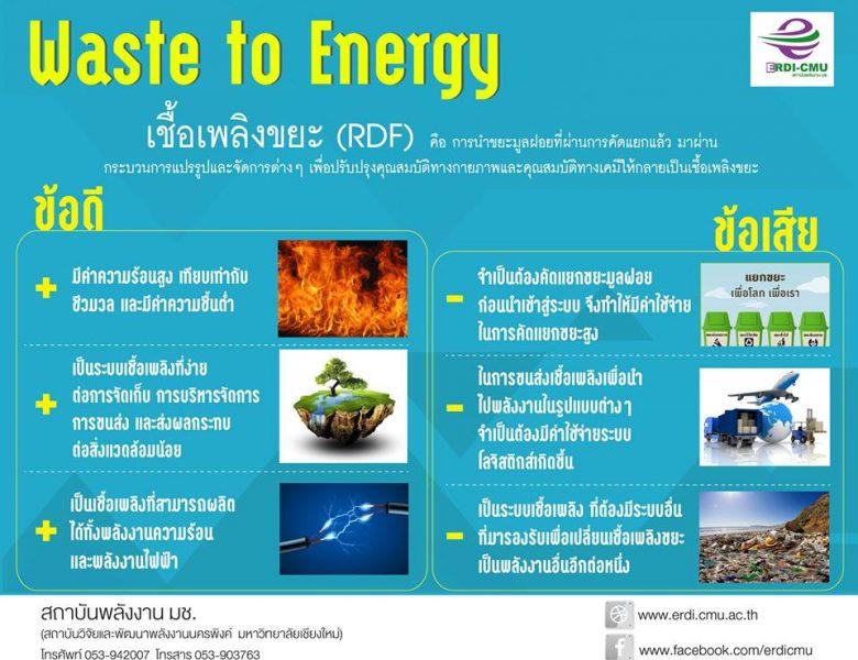 RDF จากขยะสู่เชื้อเพลิงพาณิชย์