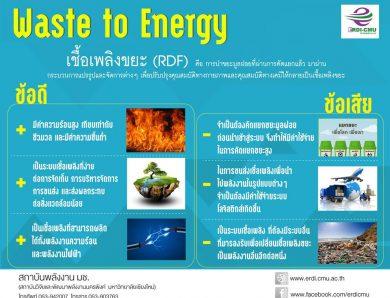เชื้อเพลิงขยะ (Refuse Derived Fuel, RDF)