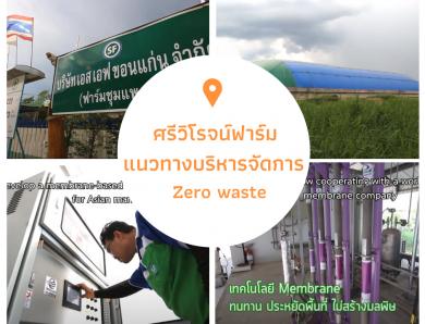 ศรีวิโรจน์ฟาร์ม(SF)                   กับแนวทางบริหารจัดการแบบ Zero waste