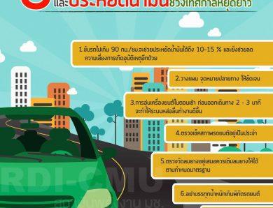 เทคนิคการขับรถให้ปลอดภัยและประหยัดน้ำมันช่วงเทศกาลหยุดยาว