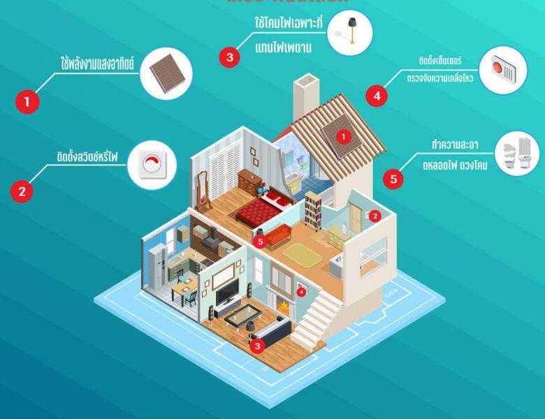 การออกแบบระบบไฟฟ้าในที่พักอาศัย เพื่อประหยัดไฟฟ้า