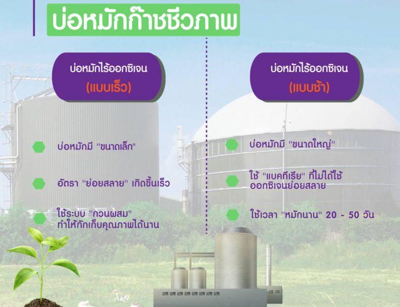 รู้จักประเภทบ่อหมักก๊าซชีวภาพ สำหรับการผลิตก๊าซชีวภาพจากมูลสัตว์