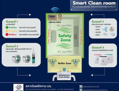 การสร้างห้อง Smart Clean Room