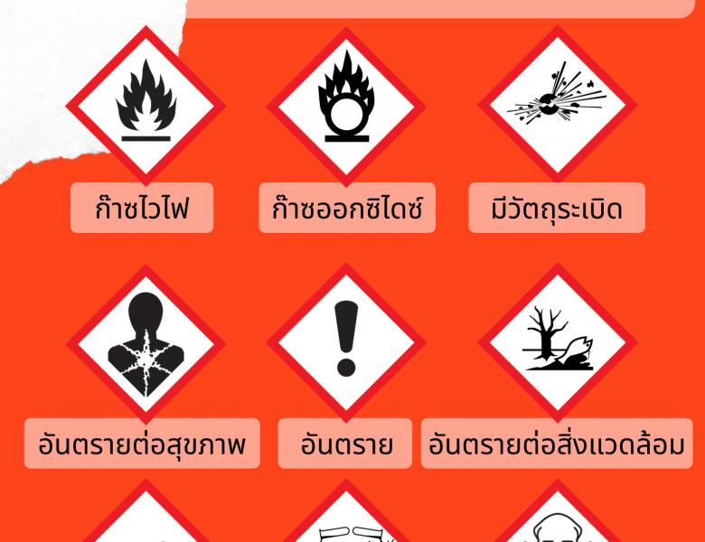 สัญลักษณ์น่ารู้แสดงความเป็นอันตรายตามระบบ GHS