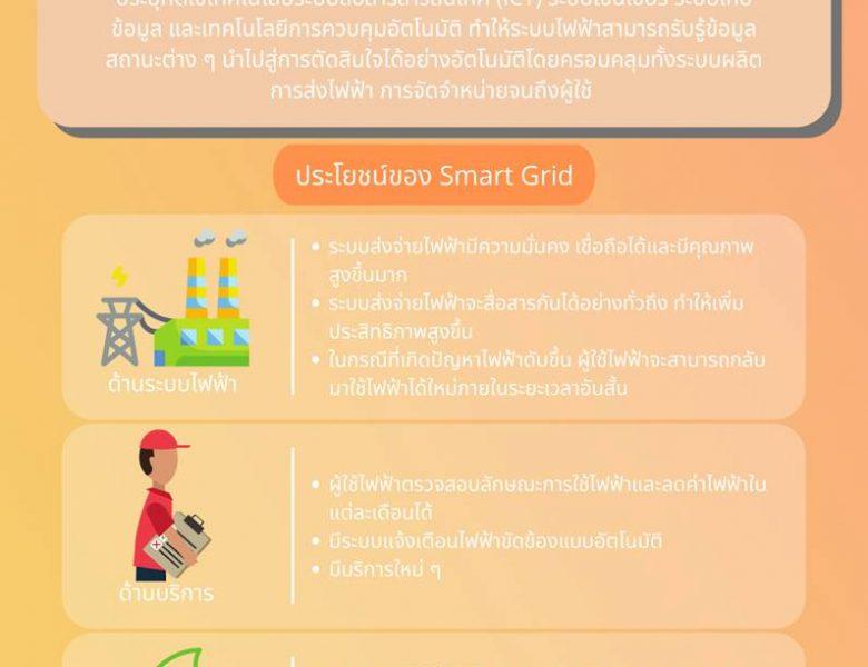 สมาร์ทกริด (Smart Grid) คืออะไร