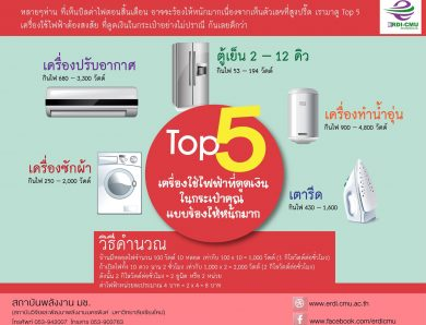 Top 5 เครื่องใช้ไฟฟ้าที่ดูดเงินในกระเป๋าคุณ แบบร้องไห้หนักมาก