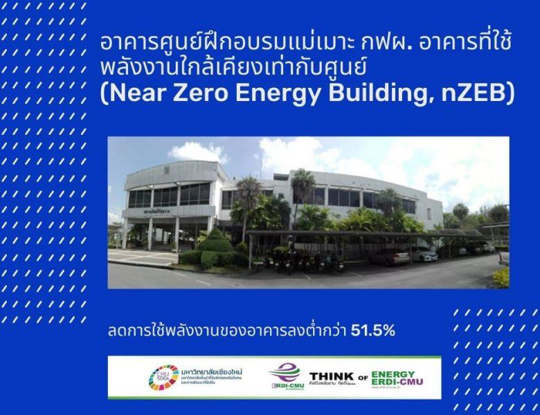 อาคารศูนย์ฝึกอบรมแม่เมาะ กฟผ. อาคารที่ใช้พลังงานใกล้เคียงเท่ากับศูนย์ (Near Zero Energy Building,  nZEB)
